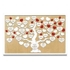 Drzewo genealogiczne MD3.1